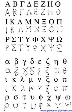 Ask questions about the Greek language