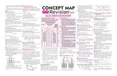 Source: 2016 Vol 9 Arihant Chemistry Spectrum Chemistry Class 12, Chemistry Basics, Chemistry Projects, Study Chemistry, Chemistry Worksheets, Chemistry Classroom, Physical Chemistry, Chemistry Notes, Chemistry Lessons