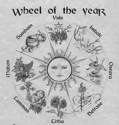 Wheel with standard Wicca Pagan names Wicca Witchcraft, Magick, Wiccan Runes, Pentacle, Mandala Lunar, Samhain Ritual, Sabbats, Practical Magic, Beltane