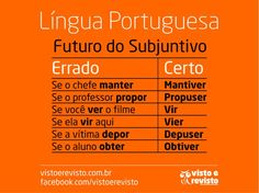 Lingua Portuguesa - Futuro do Subjuntivo