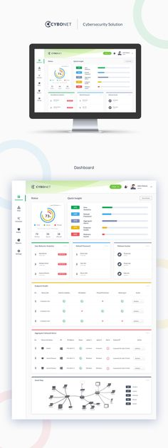 New UX/UI Dashboard Ideas - Cybersecurity