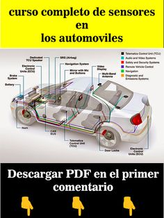 Easy Paper Crafts, Engineering, The Unit, Jeep Cheroke, Electronics, Learning, Wifi, Angel, Creative