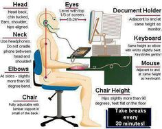 Great infographic on proper computer study.  All ages need basic lessons on how to study - and how to do it both on the computer and with notes.