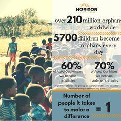 Know the facts #GOSENDSPONSOR