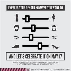 Image on IDAHOT – International Day Against Homophobia and Transphobia – May 17 |  http://dayagainsthomophobia.org/wp-content/uploads/2014/05/express-your-gender.png