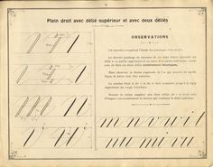 French instruction manual, 1900, page 5, Cursive. How to make m and n, as well as the little swoosh (which is called a crochet) at the end of v and w.