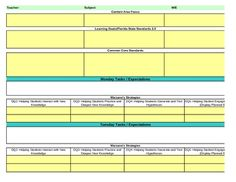 This lesson plan template contains drop down menus for NGSS, Common Core, as well as Marzano strategies.  You simply fill in the daily task, I have...