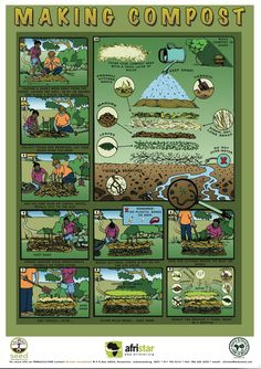 composting idea #composting #garden #ideas #outdoors #eco #recycle #home #re-use #yourhomemagazine