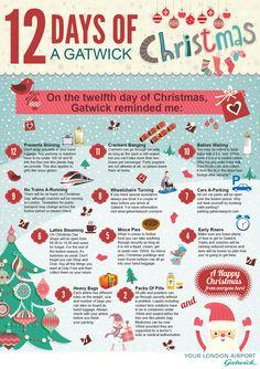 12 Days of A Gatwick Christmas
