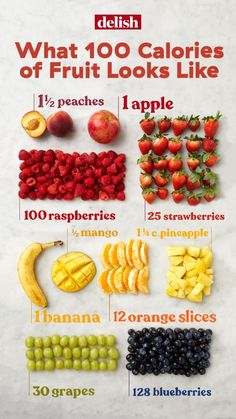You'll be surprised to know what 100 calories of fresh fruit looks like. Here we gathered a whole list for you, including the sugars in 1 medium apple, 1 medium slices of oranges, 30 grapes, and more. Pick 2 for your 200 calorie snack. 100 Calorie Snacks, Low Calorie Recipes, Diet Recipes, Low Calorie Foods List, 100 Calorie Breakfast, 1200 Calorie Meal Plan, Fruit Calorie Chart, Calorie Counting Chart, Healthy Breakfast For Weight Loss