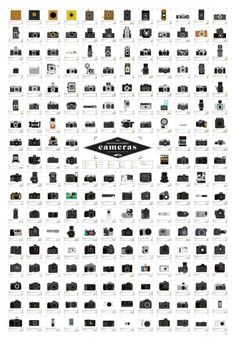 Pop Chart Lab --> Design + Data = Delight --> The Charted Collection of Cameras BI might like this for Christmas! Canon Camera Models, Camera Nikon, Dslr Settings, Dslr Aperture, Dslr Photography Tips, Photography Timeline, Photography Office, Sexy Photography, Canvas Prints
