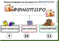 ΦΘΙ2 Seasons Months, Preschool Education, Classroom Management, Early Childhood, 9 And 10, Back To School, Day, Crafts, Greek