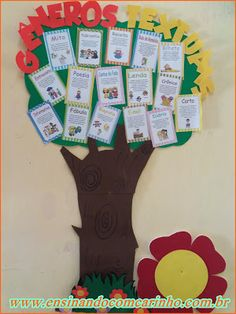 Painel da árvore dos gêneros textuais - ENSINANDO COM CARINHO Games, Learning, Reading Tree, Reading Lessons, Read Box, Reading Projects, Activities, Blue Prints, Autism