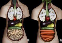your body on veggies-IVU_Woman_Man  http://positivemed.com/posts/#