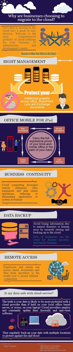 Why are businesses choosing to migrate to the cloud?