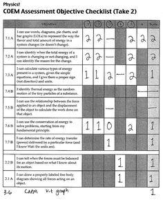 Conjunctive Standards-Based Grading