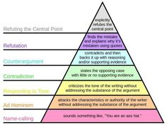 """Eric Garland on Twitter: """"This seems so hard for some, so I'll repost this, as I am obliged to every few months. There's a traffic jam at the bottom of the pyramid. https://t.co/QmHpjV2eC9"""""""