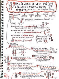Sketchnote d'après Stephen R. Self Development, Personal Development, Lean Six Sigma, Stephen Covey, Miracle Morning, Leadership Tips, Sketch Notes, Learn French, Positive Attitude