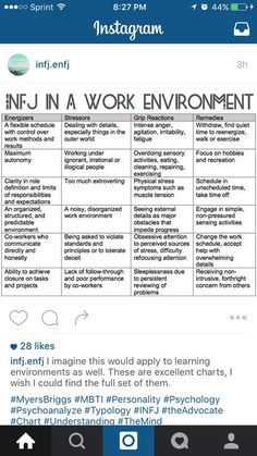 INFJ at work … the accuracy is painful