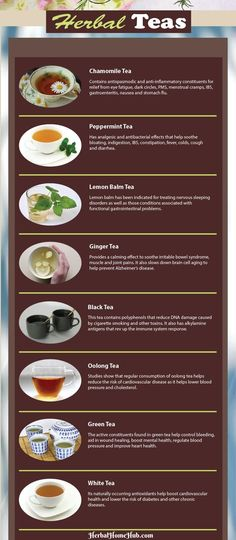 Can you calm down your stomach in a natural way with the best tea for an upset stomach? Here are the teas that will help. Best Herbal Tea, Herbal Teas, Best Teas For Health, Lemon Balm Tea, Bad Carbohydrates, Apple Cider Vinegar Detox, Sugar Free Diet, Peppermint Tea, Chamomile Tea