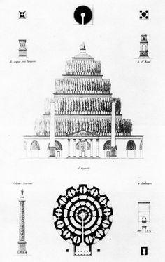 Jean-Nicolas-Louis-Durand, Mausoleum of Augustus in Rome, 1800