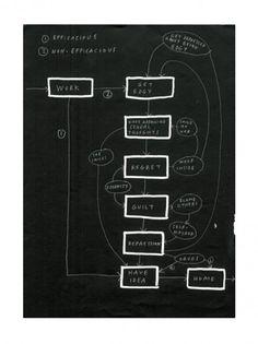 Work and Guilt by Paul Davis via Wonderwall.se