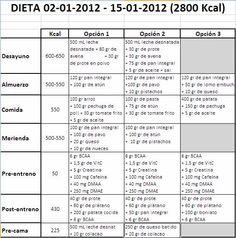 dieta 2800 calorias hipertrofia