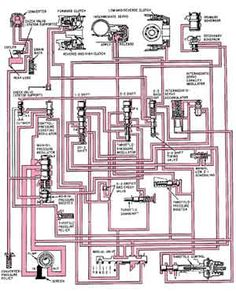 Check ball locations in gms 4l60e transmission valve bodies there schematic of a typical automatic transmission hydraulic system fandeluxe Image collections