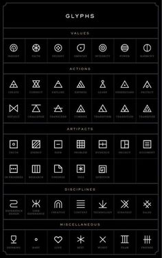 glifos triangulos discovered by Diana Flopz on We Heart It Simbols Tattoo, Piercing Tattoo, Get A Tattoo, Glyph Tattoo, Tattoo Arrow, Change Tattoo, Tattoo Moon, Tattoo Chart, Emoji Tattoo