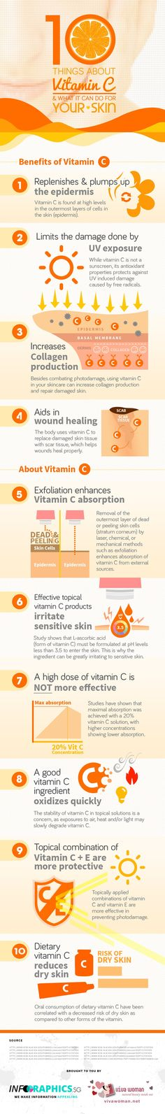 10 things about vitamin C for your skin. KUR SPA ( I swear by vitamin C, if you can eat an orange everyday or anything strong w vitamin C , your skin will thank you -G ) Anti Aging Tips, Anti Aging Skin Care, Natural Skin Care, Natural Beauty, Skin Tips, Skin Care Tips, Vitamin C Pulver, Nutrition, Kat Von D