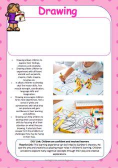 Home :: Printables / Blackline Masters :: Assessing Children's Literacy Learning (Pre-Prep) Play Based Learning, Learning Through Play, Early Learning, Kids Learning, Early Education, Early Childhood Education, Eylf Learning Outcomes, Learning Stories Examples, Montessori