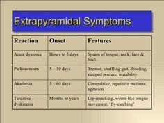 extrapyramidal symptoms - Google Search More