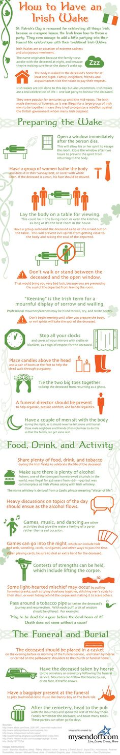 How to Have an Irish Wake. Via 10 Interesting Funeral Infographics.