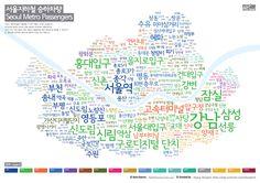 [Infographic] Seoul Metro Passengers (Ver. Text) / 서울지하철 승하차량 (Ver. Text)
