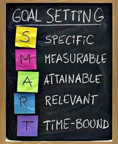 Another blog is up! SMART Goal Setting by #fitmark #ambassador Melissa Shadd! Check it out!!