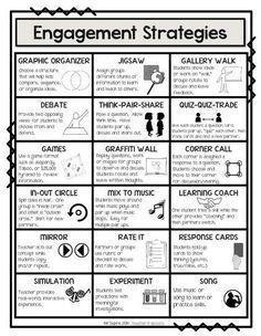 Engagement Strategies