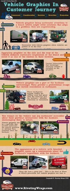 165d301083 Learn how vehicle graphics can help build your business - From awareness