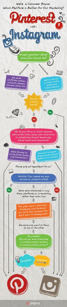 INFOGRAPHIC: Should Your Brand Focus On #Pinterest Or #Instagram - @socialmediadel #socialmedia