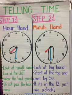 Telling time to hour & half hour anchor chart for first grade (measuring chart numbers) Math Charts, Math Anchor Charts, Anchor Charts First Grade, Teaching Time, Teaching Math, Teaching Ideas, Teaching Spanish, Math Classroom, Kindergarten Math