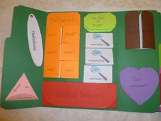 Inspired by Kay Arthur's How to Study the Bible for Kids - Great idea!!