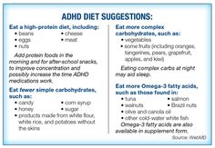 ADHD diet suggestions #attitudemag and #adhdplate