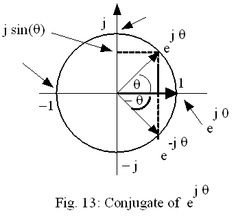 Euler's Identity: This equation has the base of the natural logarithms | e^π( i ) + 1 = 0 | e is Euler's number, the base of natural logarithms; π is pi, the ratio of the circumference of a circle to its diameter; and i is the imaginary unit, which satisfies i(2) = −1. The identity is a special case of Euler's formula from complex analysis, which states that e^xi = cos x + i sin x for any real number x; x = π