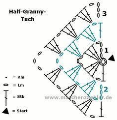 Häkelanleitung Half-Granny-Tuch – Häkelschrift - she Crochet Shawl Diagram, Granny Square Crochet Pattern, Crochet Chart, Crochet Squares, Crochet Granny, Crochet Stitches, Knit Crochet, Manta Crochet, Granny Squares