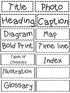 instruction- this activity is suitable for students learning about the elements of different texts and their purposes. it also allows students to cut out the headings and arrange them in a piece of work. Text Structure Worksheets, Text Features Worksheet, Text Structures, Reading Lessons, Reading Skills, Guided Reading, Math Lessons, Reading Tips, Reading Activities