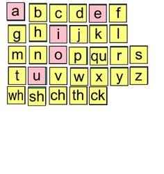 Fundation Alphabet Tile and Letter Formation