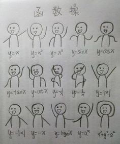 A cute way to remember equations! More for high school, but still school related!