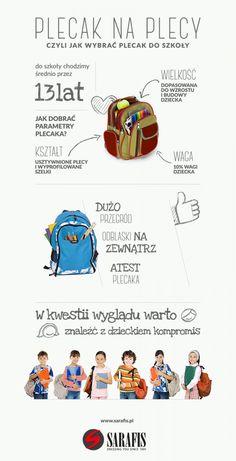 Jak wybrać plecak dla dziecka?  #infografika