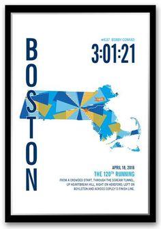 7 tips for Qualifying for the Boston Marathon | Fitness/Running ...