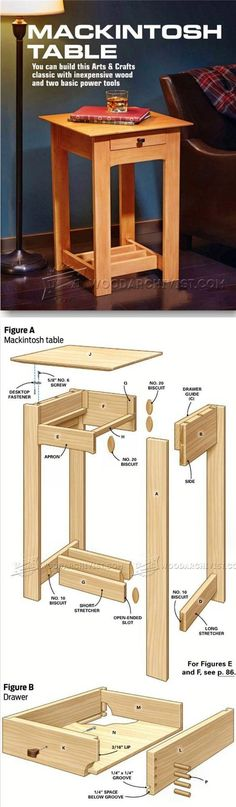 Mackintosh Table Plans - Furniture Plans and Projects | WoodArchivist.com