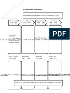 Detailed Lesson Plan in Mathematics Grade 2 Reading Lesson Plans, Math Lesson Plans, Reading Lessons, Math Lessons, English Lesson Plans, English Lessons, Describing Words, Nouns And Adjectives, Educational Psychology